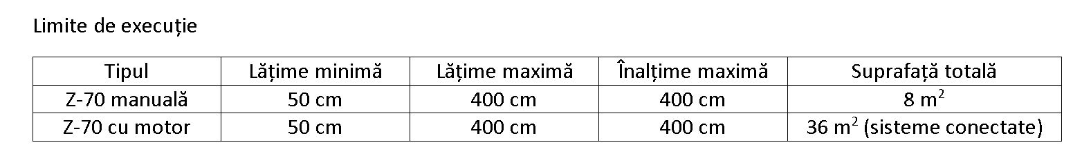 Limite executie tabel Z70