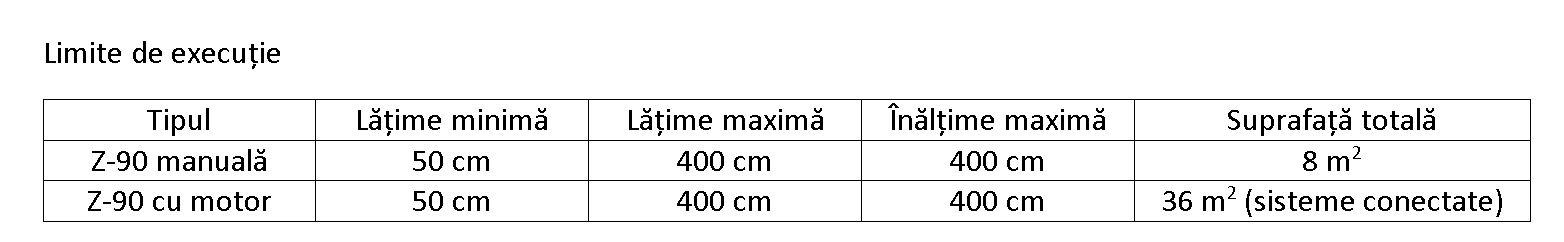 Limite executie tabel Z90